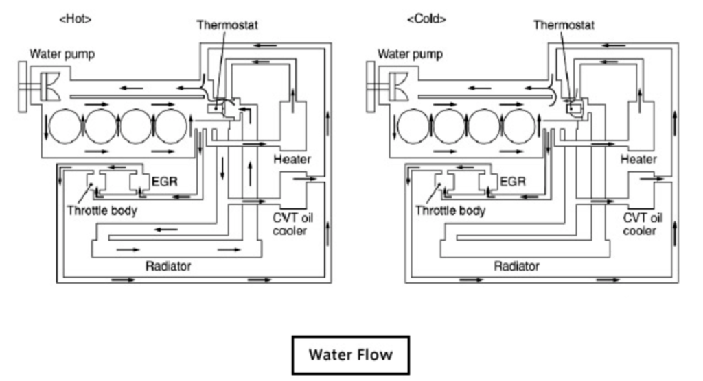 Mitsubishi Part: Water Pump Diagram #2
